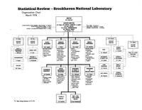 Box 39, Folder 04, Brookhaven National Laboratory and Associated Universities: statistical charts, 1977-1978